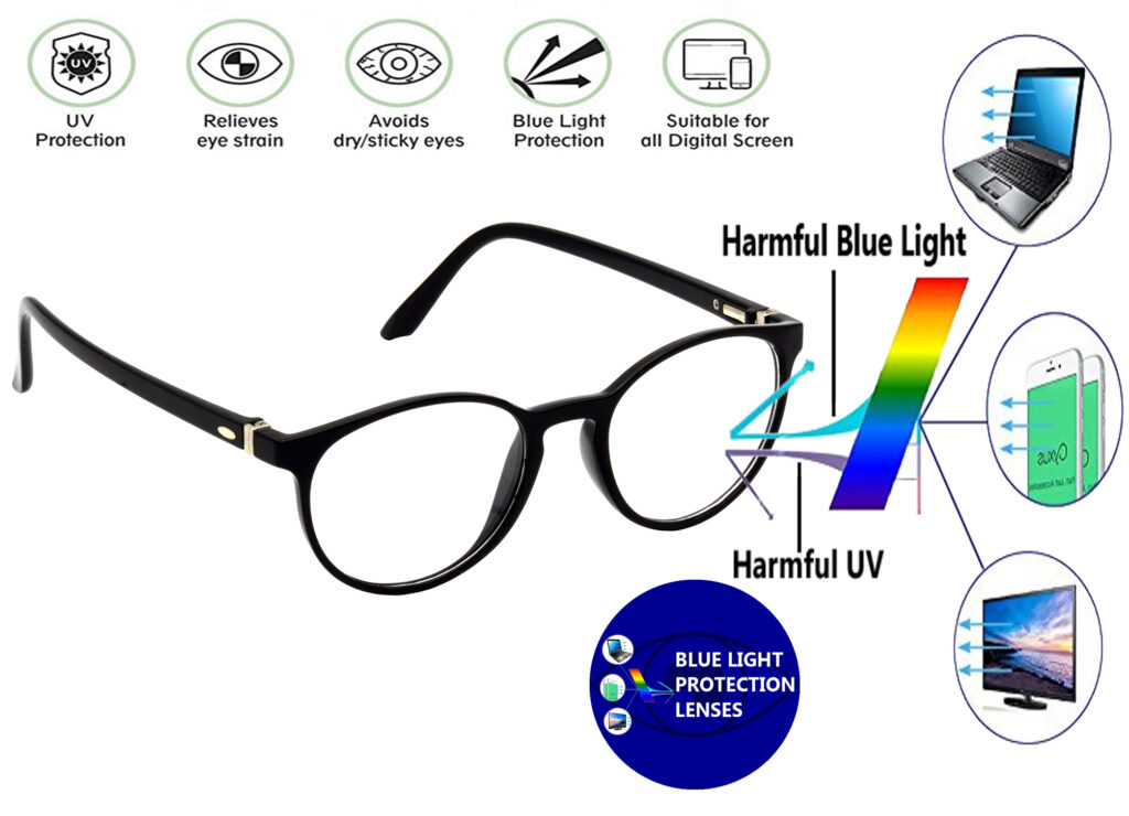 HOW MUCH BLUE LIGHT IS REDUCED WITH HRINKAR BLUE RAY CUT LENS