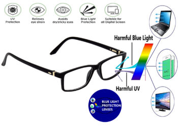Hrinkar Rectangle Square Full Rim Spectacle with Blue Cut Lens for Computer