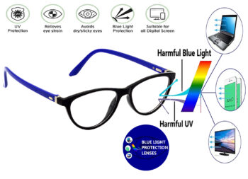 Hrinkar Men's and Women's Cat-Eyed Full Rim Spectacle with Blue Cut Lens for Computer
