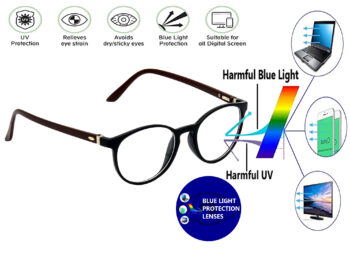 Hrinkar Men's and Women's Oval Cat-Eyed Full Rim Spectacle with Blue Cut Lens for Computer