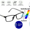 Hrinkar Rectangle Square Full Rim Spectacle with Blue Cut Lens (Black and Grey)