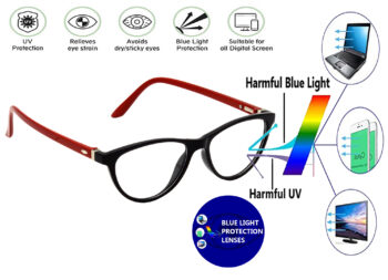 Hrinkar Cat-Eyed Full Rim Men's and Women's Spectacle with Blue Cut Lens for Computer